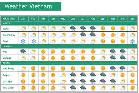 vietnam tips things to know travel weather